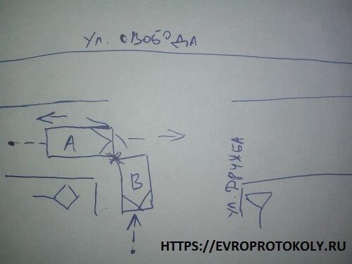 Как правильно нарисовать схему дтп в европротоколе