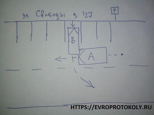 Движение задним ходом: схема ДТП для европротокола